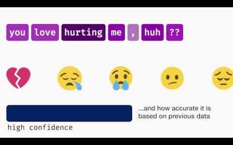 DeepMoji:机器学习模型分析情绪, 情感