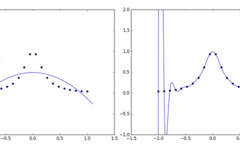 MachineLearning:机器学习算法纯 numpy 实现