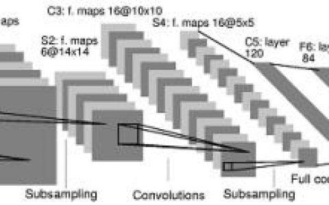 TensorFlow 卷积神经网络手写数字识别数据集介绍