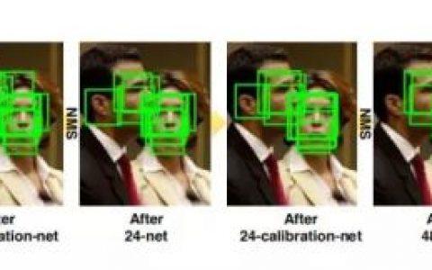 深度学习之视频人脸识别系列二:人脸检测与对齐
