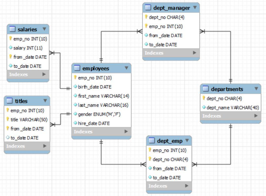 年后跳槽BAT必看:10种数据结构、算法和编程课助你面试通关