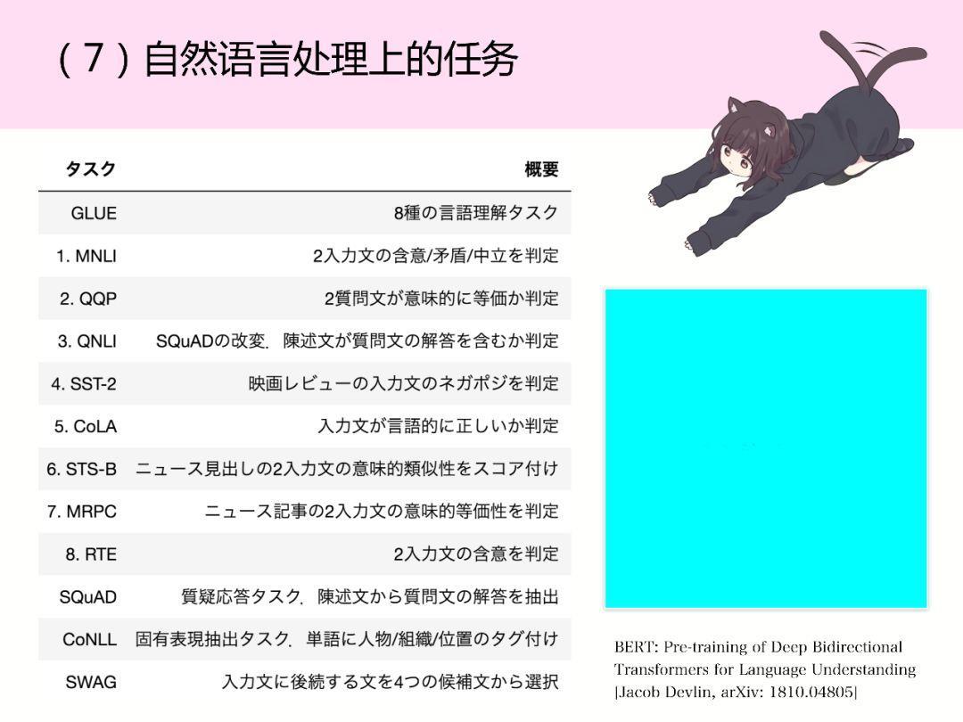 和日本萌妹一起读深度学习最新论文,阅读难度会降低吗?
