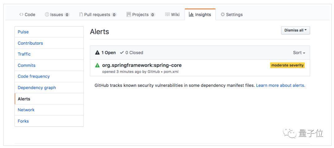 GitHub最大更新:直接运行代码;人工智能凉了?年度报告揭示真相