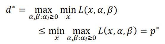 机器学习算法系列(二):拉格朗日对偶性