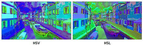 使用Python+opencv进行图像处理(一)   视觉入门