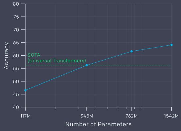 15亿参数!史上最强通用NLP模型诞生:狂揽7大数据集最佳纪录
