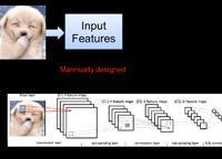 转行AI工程师 必备技能树 剖析(文末免费领取资源礼包)