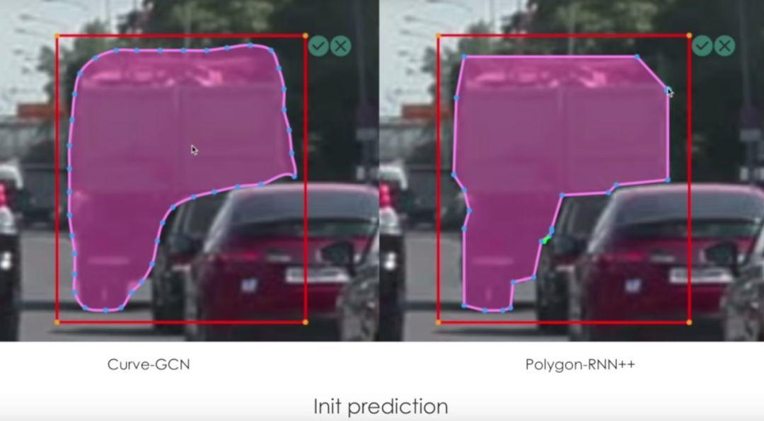 多伦多大学&NVIDIA最新成果:图像标注速度提升10倍!