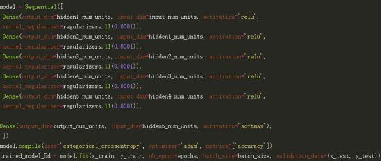 深度学习中的正则化技术概述(附Python+keras实现代码)