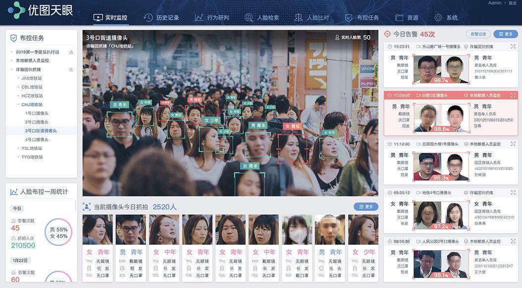 重磅!刷新两项世界纪录的腾讯优图人脸检测算法DSFD开源了!