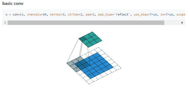 1500+星标,简单易用 TensorFlow 代码集,随查随看!
