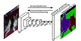 终极指南:构建用于检测汽车损坏的Mask R-CNN模型(附Python演练)