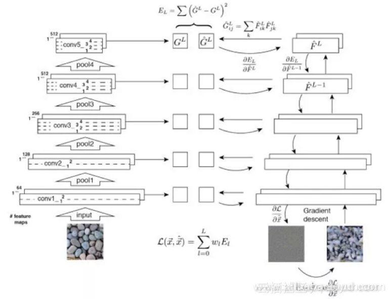 计算机视觉领域最全汇总