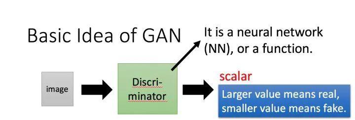 通俗了解对抗生成网络(GAN)核心思想