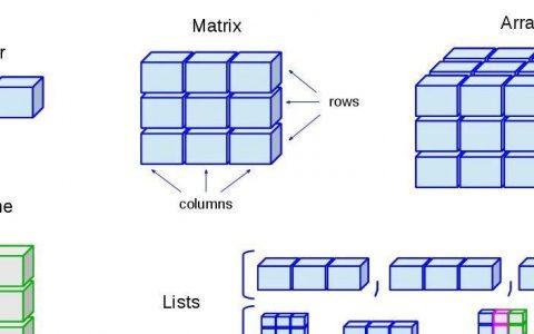 干货 | 算法和编程面试题精选TOP50!(附代码+解题思路+答案)
