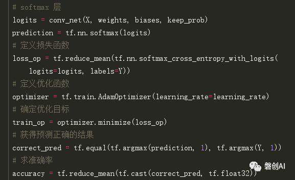 TensorFlow 手写数字识别与一步一步实现卷积神经网络(附代码实战)