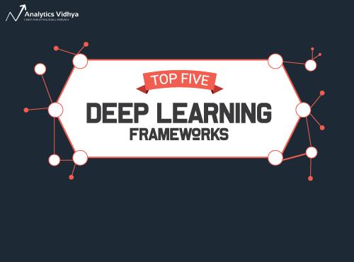干货 | 5个常用的深度学习框架