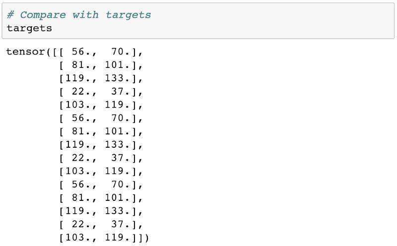 从零开始学PyTorch:一文学会线性回归、逻辑回归及图像分类