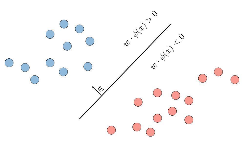 斯坦福经典AI课程CS 221官方笔记来了!机器学习模型、贝叶斯网络等重点速查