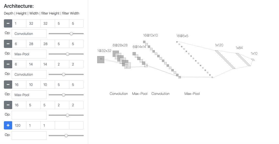 那些酷炫的深度学习网络图怎么画出来的?