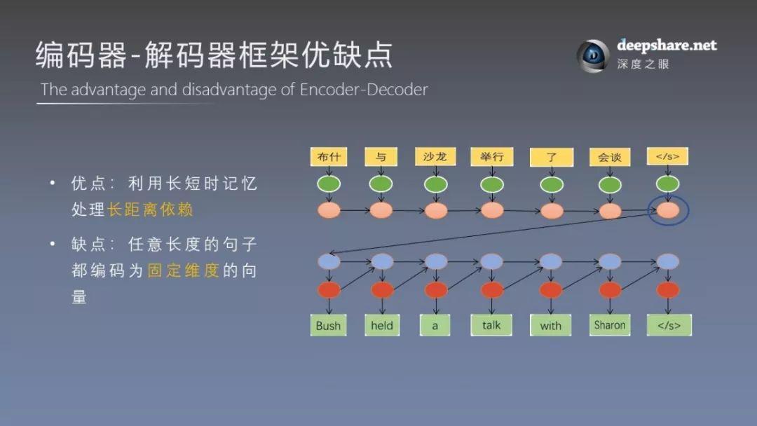 最后1天 | 人工智能Paper精读班,视频讲解+代码实现