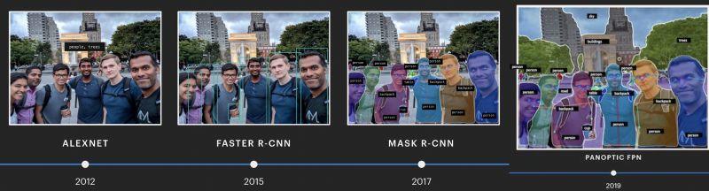 为什么像素级是图像标注的未来?