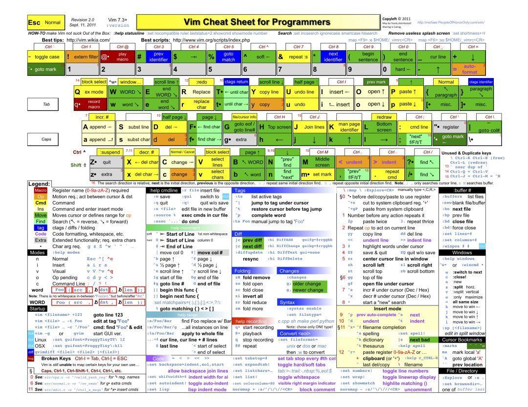 吐血整理!这可能是最全的机器学习工具手册