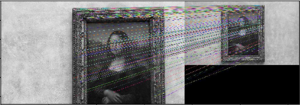 图像配准:从SIFT到深度学习