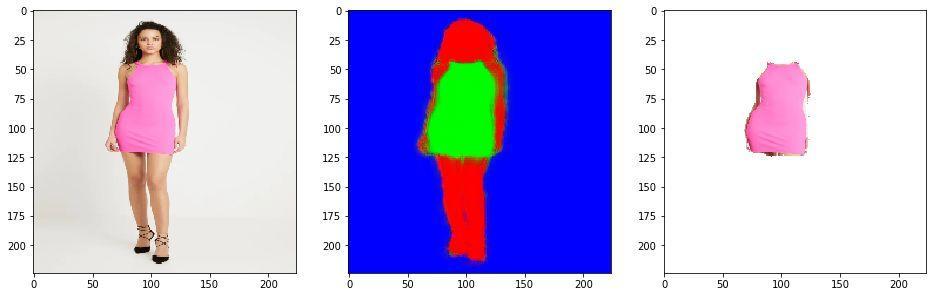 从零开始实现穿衣图像分割完整教程(附python代码演练)