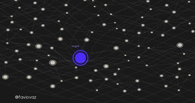 知识图谱与机器学习 KG入门 -- Part2 建立知识图谱