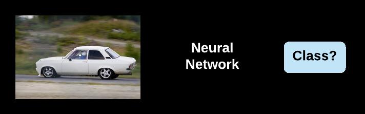 我们能比卷积神经网络做得更好吗?