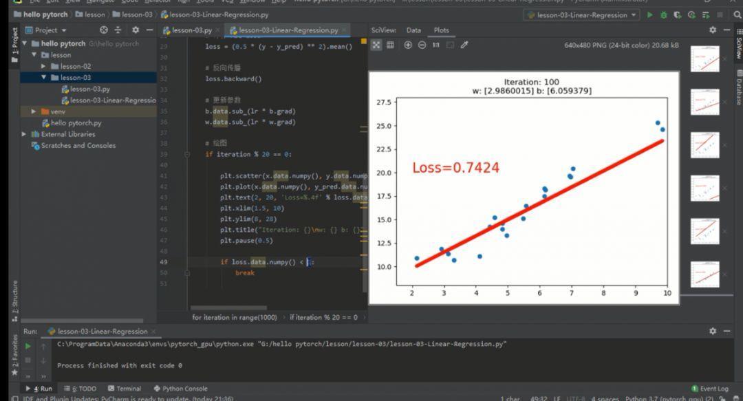 PyTorch1.2.0版本来啦!居然还有全套视频!让你快速熟练掌握深度学习框架!