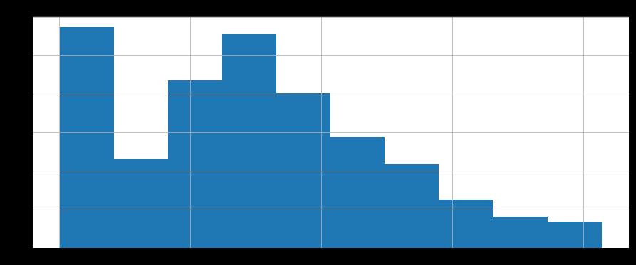 数值数据的特征预处理|ML基础