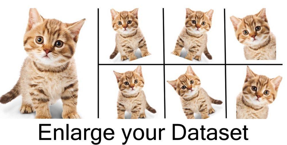 一文综述生成更多图像训练数据的方法|视觉进阶