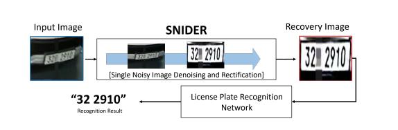 ICCV 2019 | 用于提高车牌识别的单幅噪声图像去噪和校正