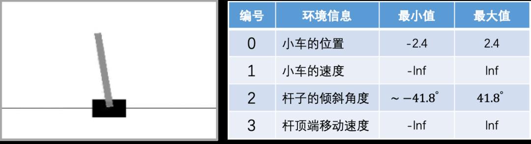 一文带你实战强化学习(下) | DQN