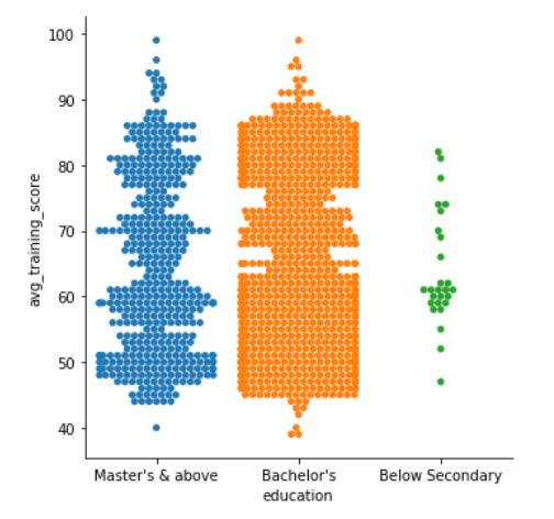Python Seaborn综合指南,成为数据可视化专家