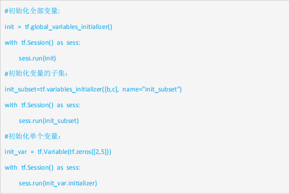 Tensorflow从入门到精通之——Tensorflow基本操作