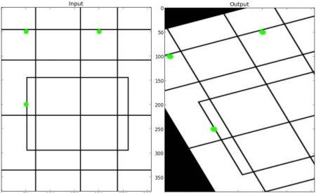 OpenCV-Python 系列 十二   图像的几何变换