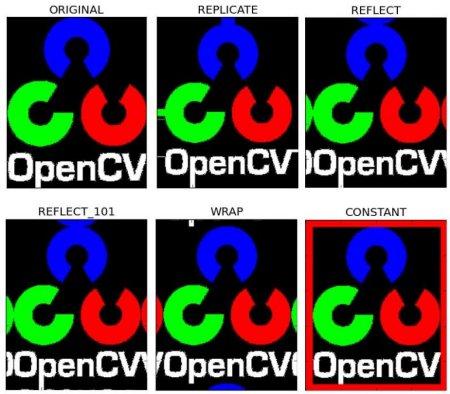 OpenCV-Python 系列 八 | 图像的基本操作