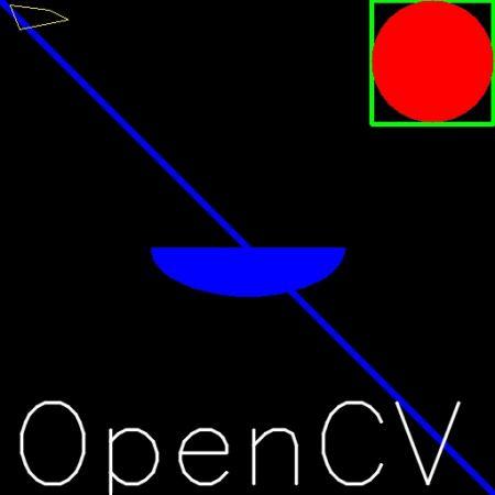 OpenCV-Python 系列 五 | OpenCV中的绘图功能