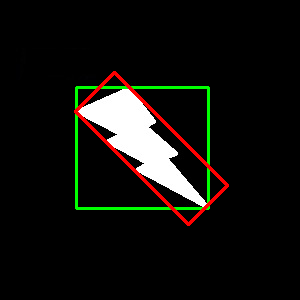OpenCV-Python 系列 二十一 | 轮廓特征