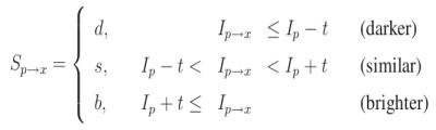 OpenCV-Python 系列 四十 | 用于角点检测的FAST算法