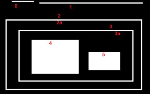 OpenCV-Python 系列 二十四 |  轮廓分层