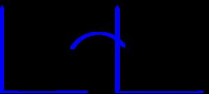 OpenCV-Python 系列 二十六   直方图-2:直方图均衡