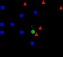 OpenCV-Python 系列 五十二 | 理解K近邻