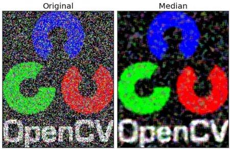 OpenCV-Python 系列 十四   图像阈值