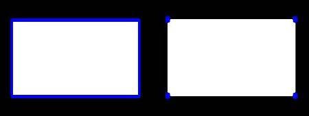 OpenCV-Python 系列 二十 | 轮廓:入门