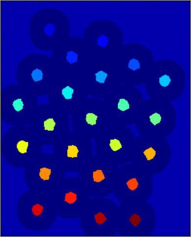 OpenCV-Python 系列 三十三 | 图像分割与Watershed算法