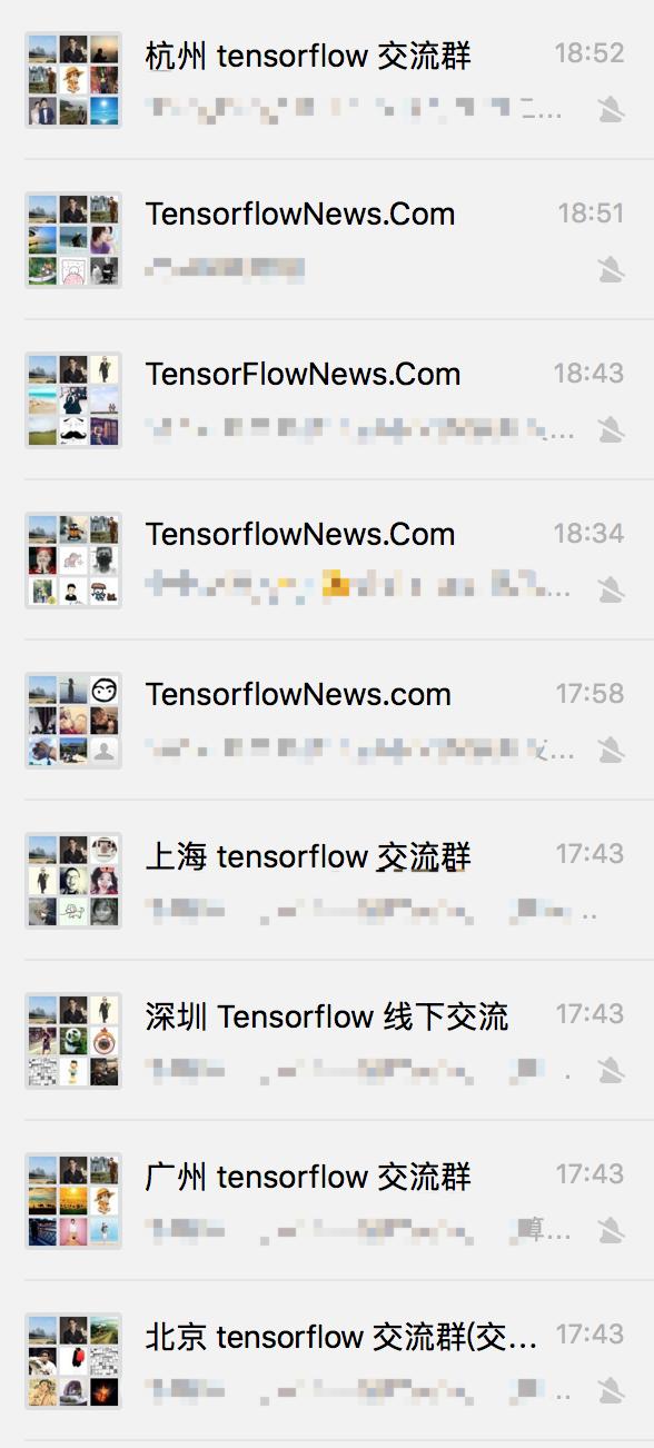 TensorFlow (机器学习,算法)招聘信息,你发布,我推广!覆盖2000人 TensorFlow QQ群,15个百人 TensorFlow 微信群。